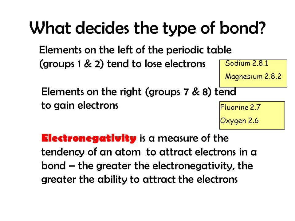 What decides the type of bond