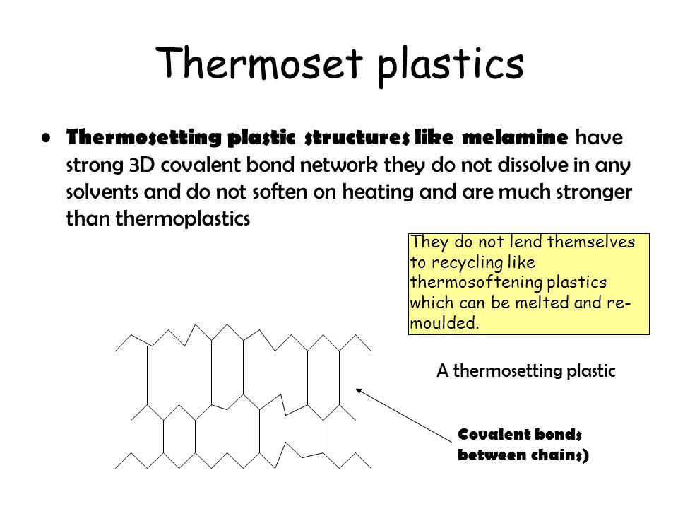 Thermoset plastics