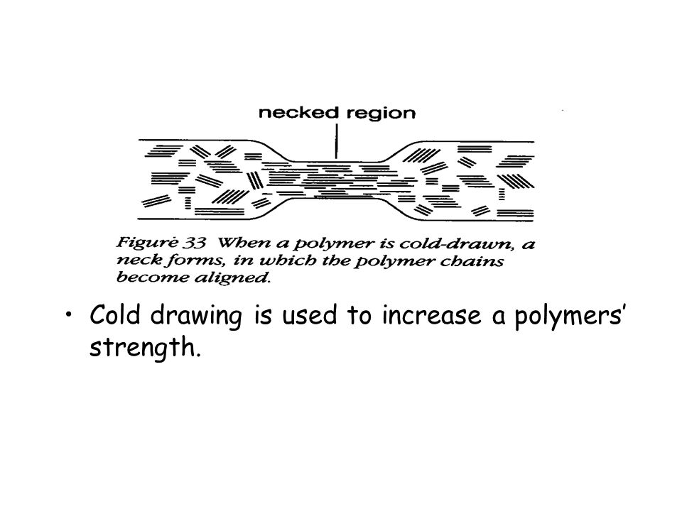 Cold drawing is used to increase a polymers' strength.