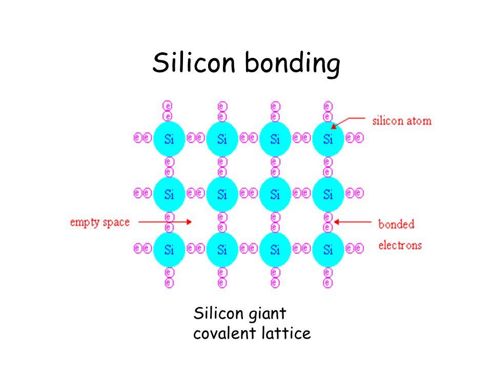 Silicon bonding Silicon giant covalent lattice