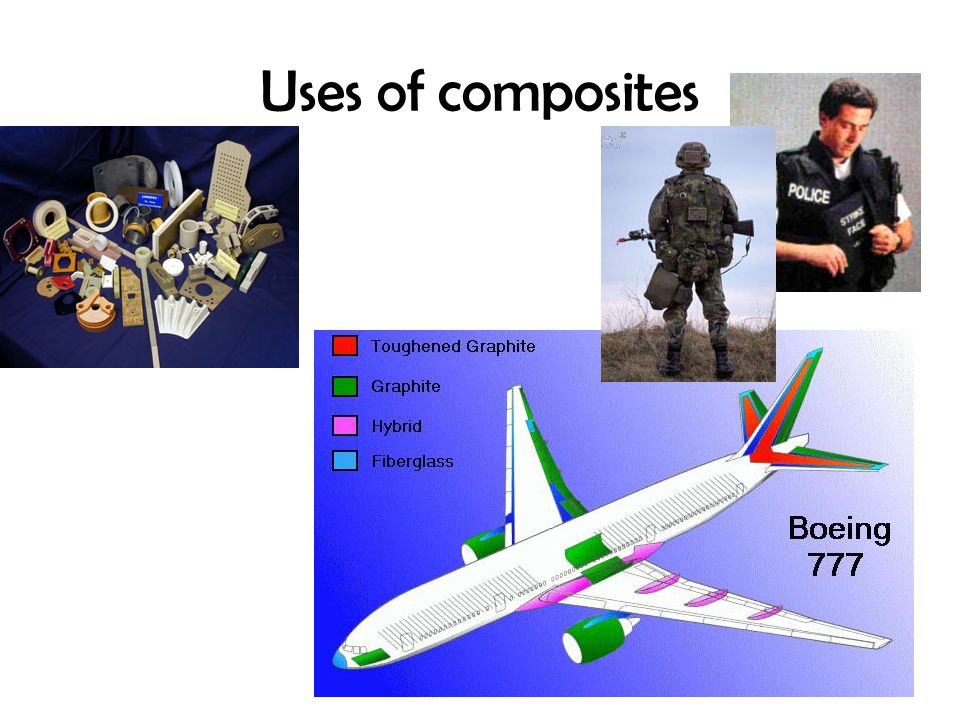 Uses of composites