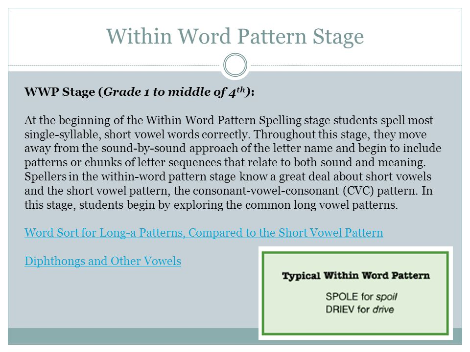 Within Word Pattern Stage