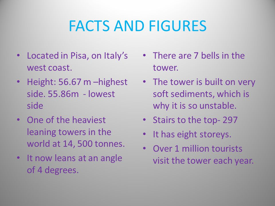 FACTS AND FIGURES Located in Pisa, on Italy's west coast.