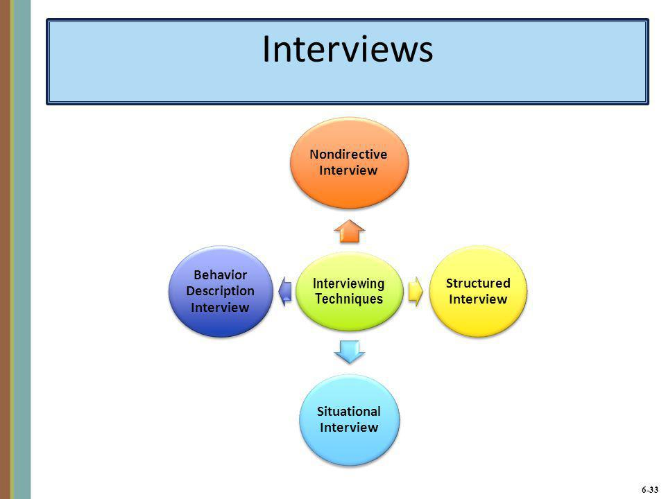 Interviews Interviewing Techniques Nondirective Interview