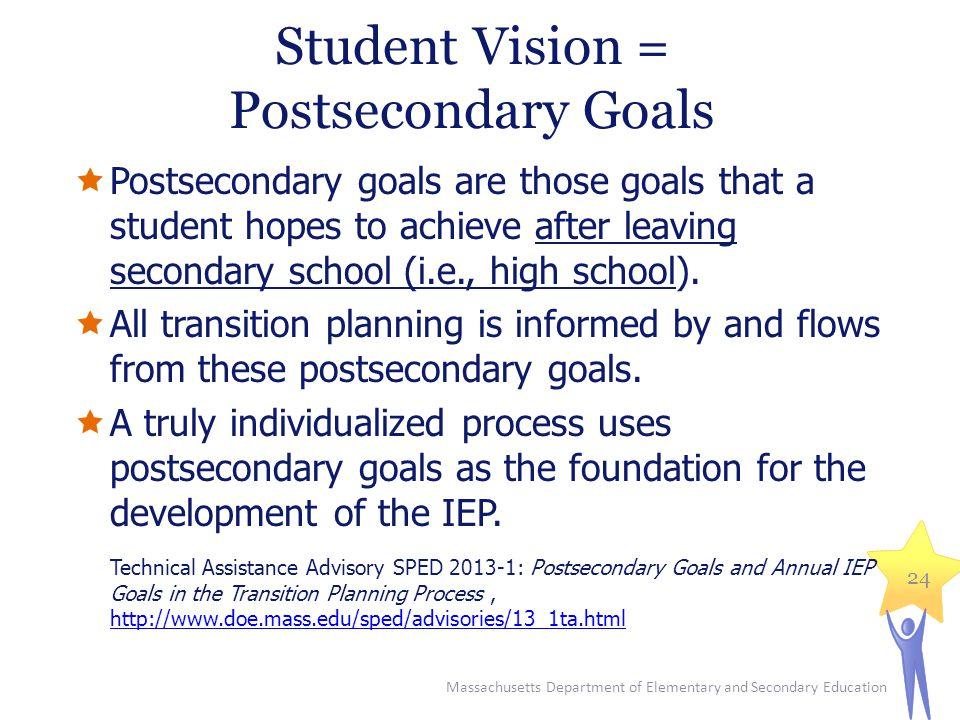 Student Vision = Postsecondary Goals