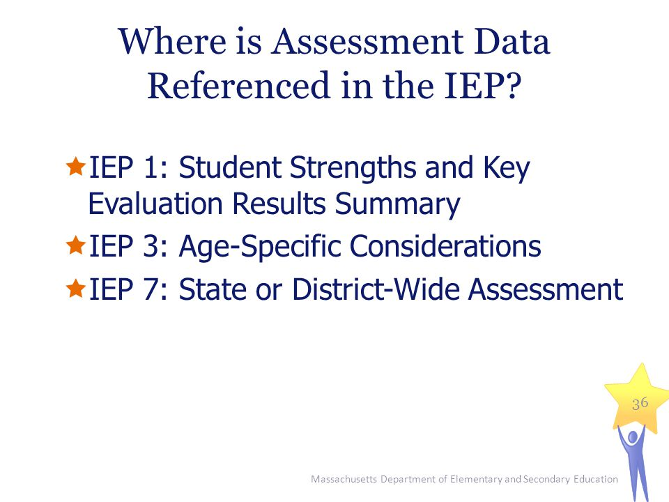 Where is Assessment Data Referenced in the IEP