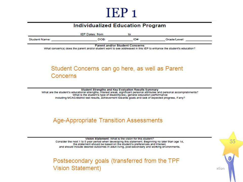 IEP 1 Student Concerns can go here, as well as Parent Concerns