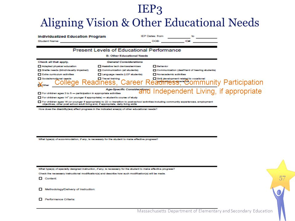 Aligning Vision & Other Educational Needs