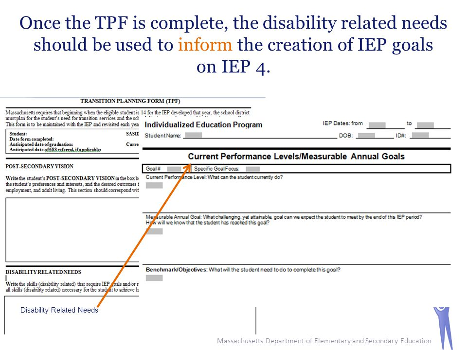 Once the TPF is complete, the disability related needs should be used to inform the creation of IEP goals on IEP 4.