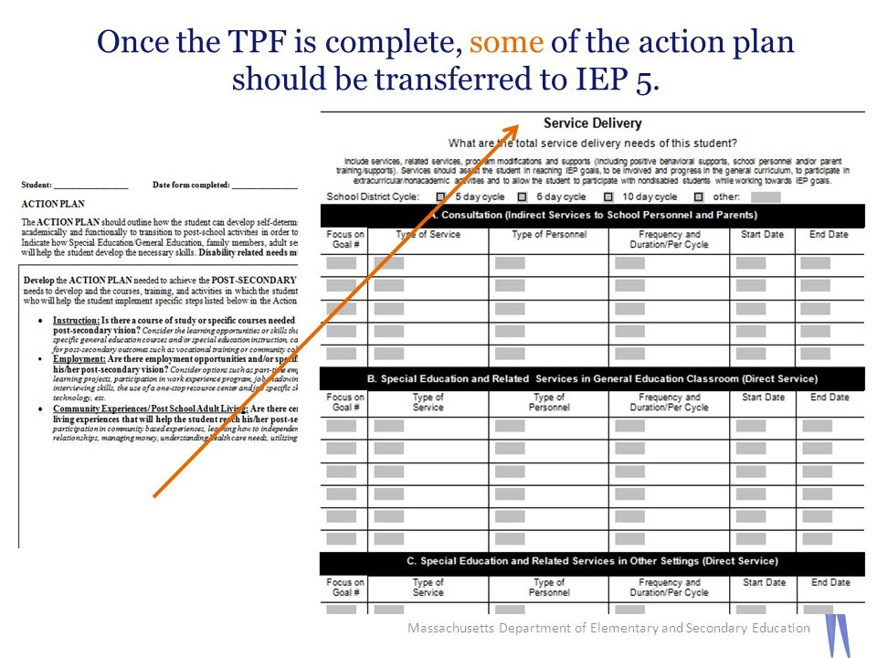 Once the TPF is complete, some of the action plan should be transferred to IEP 5.