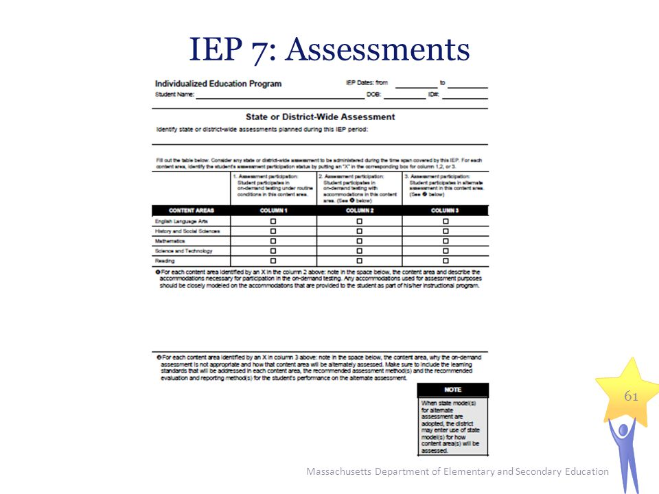 IEP 7: Assessments Massachusetts Department of Elementary and Secondary Education.