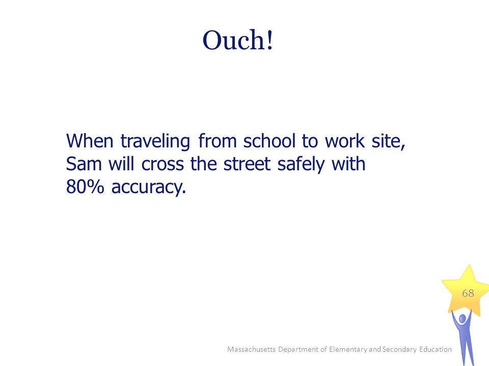 Ouch! When traveling from school to work site, Sam will cross the street safely with 80% accuracy.