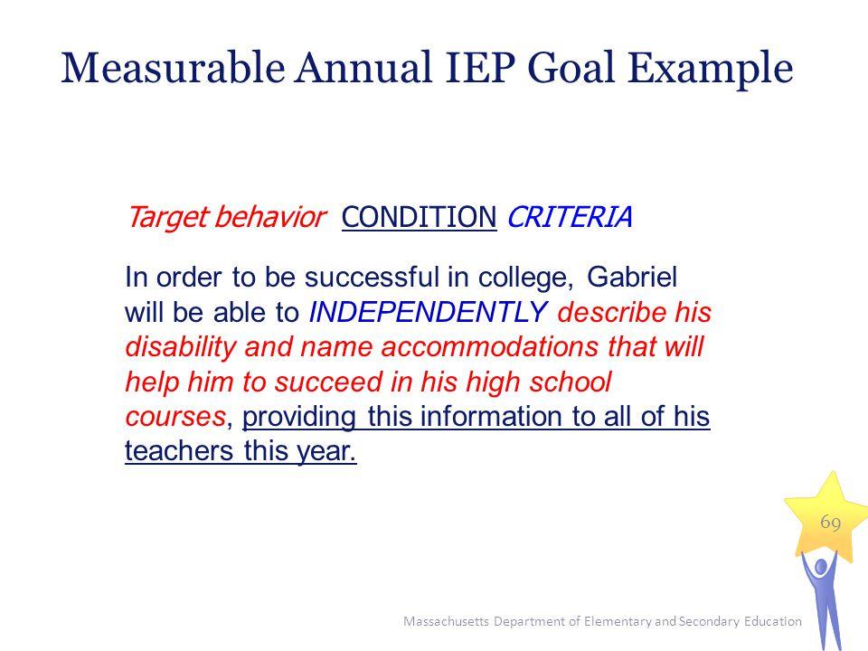 Measurable Annual IEP Goal Example