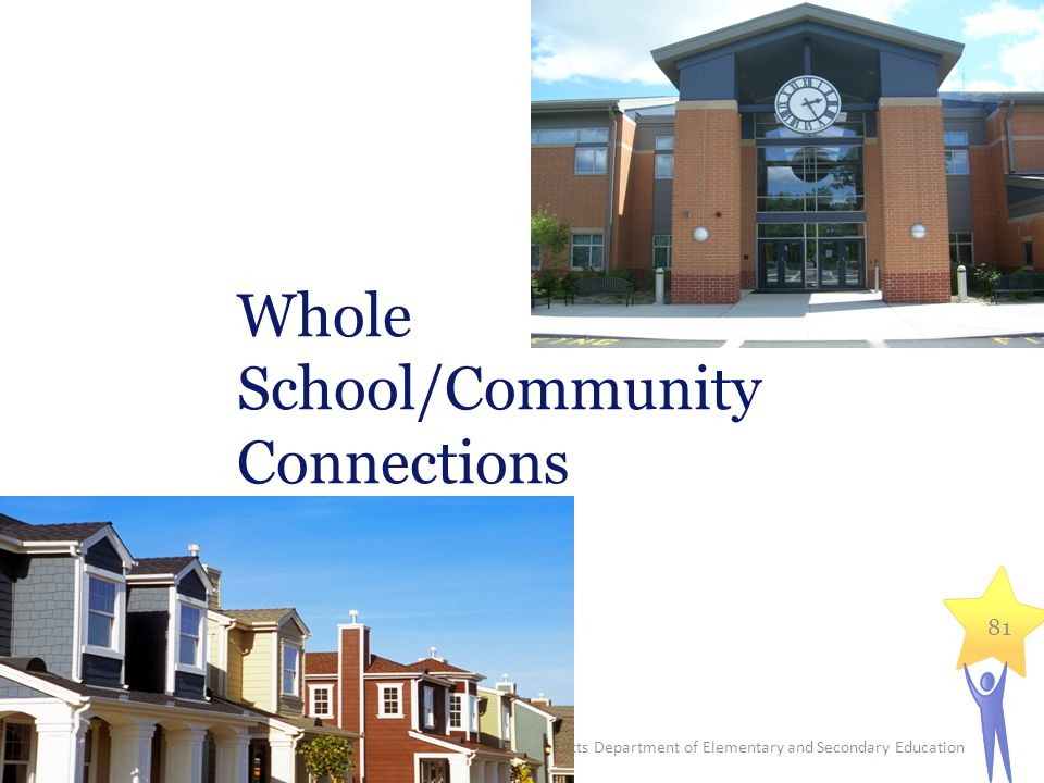 Whole School/Community Connections