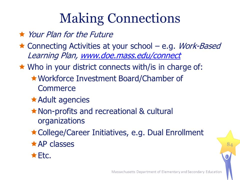 Making Connections Your Plan for the Future