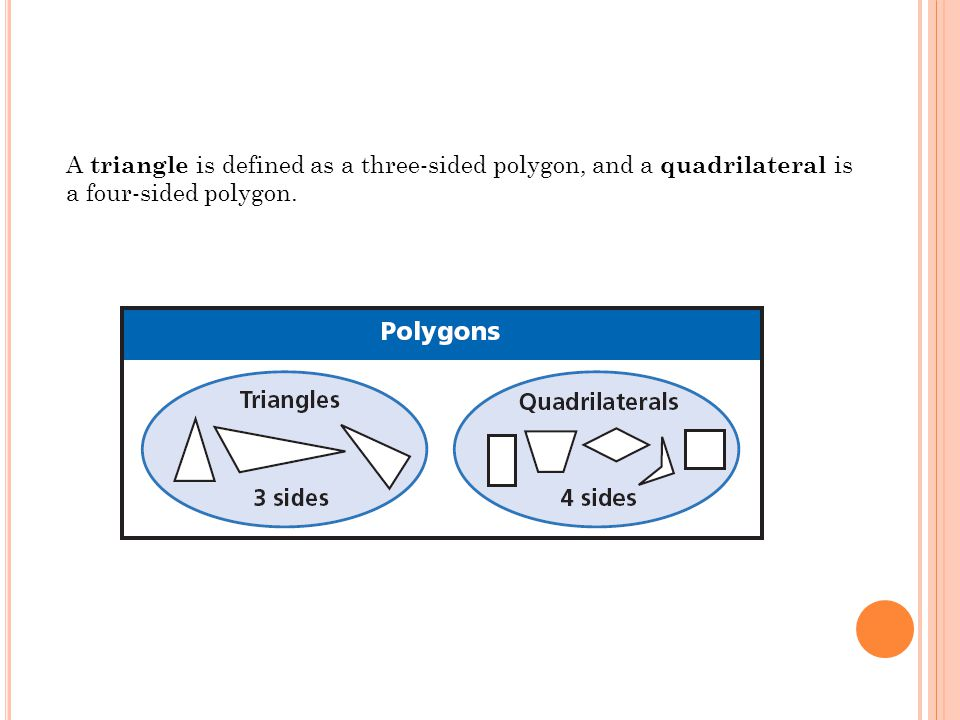 A triangle is defined as a three-sided polygon, and a quadrilateral is a four-sided polygon.