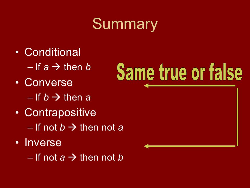Summary Same true or false Conditional Converse Contrapositive Inverse