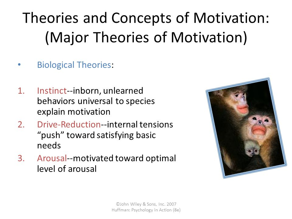 Theories and Concepts of Motivation: (Major Theories of Motivation)