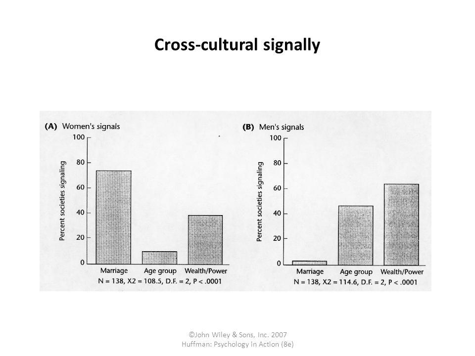 Cross-cultural signally