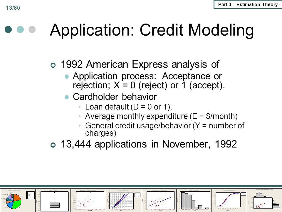 Application: Credit Modeling
