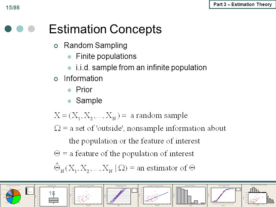 Estimation Concepts Random Sampling Finite populations