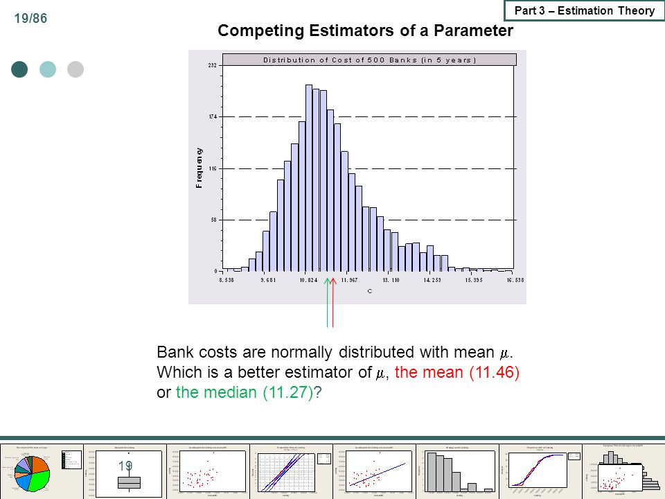 Competing Estimators of a Parameter