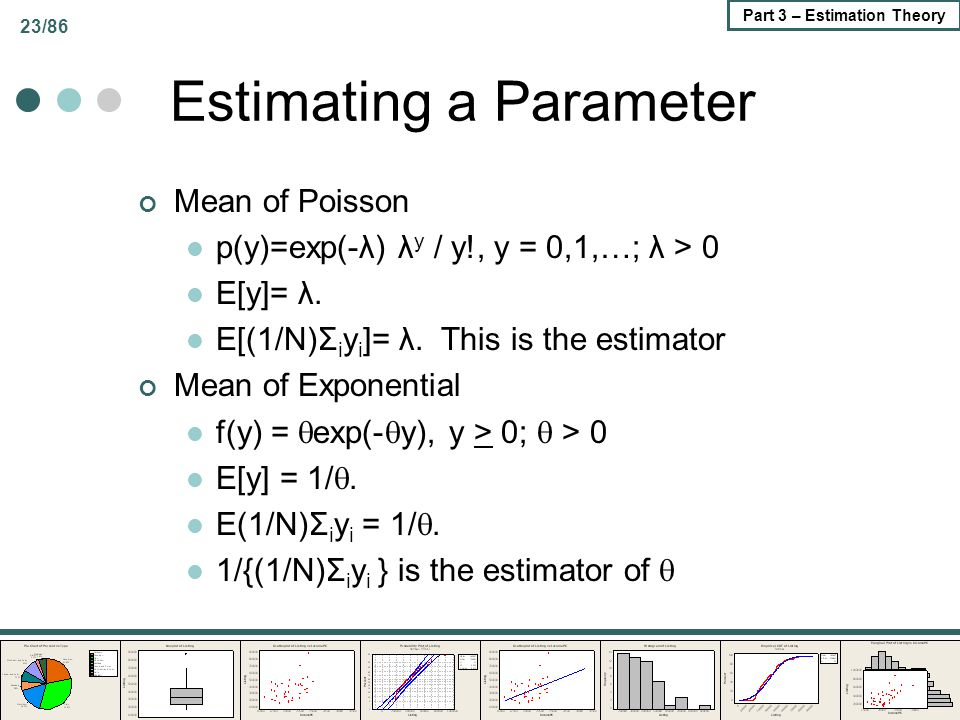 Estimating a Parameter