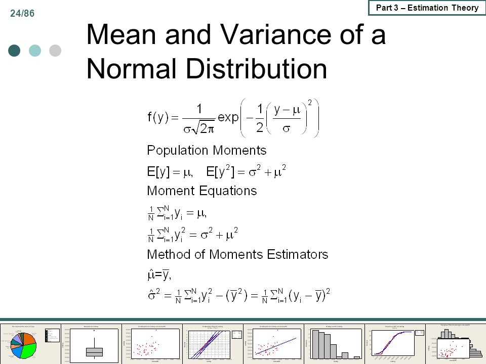 Mean and Variance of a Normal Distribution