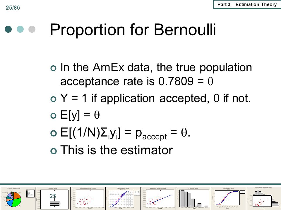 Proportion for Bernoulli