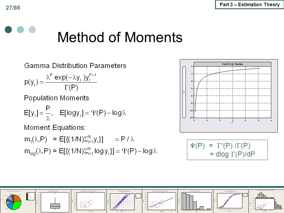 Method of Moments (P) = (P) /(P) = dlog (P)/dP