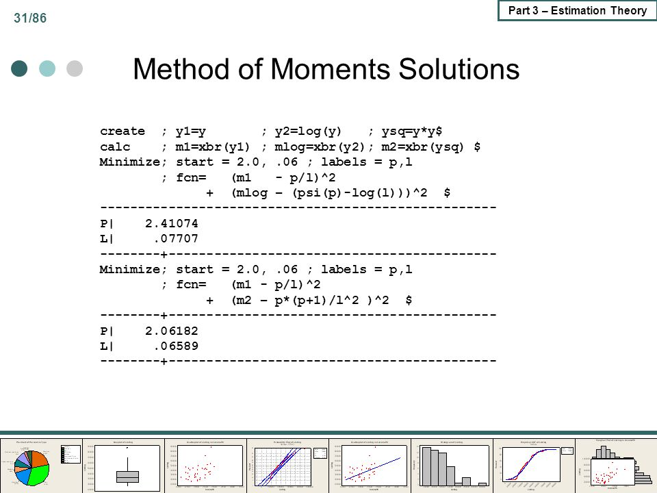 Method of Moments Solutions
