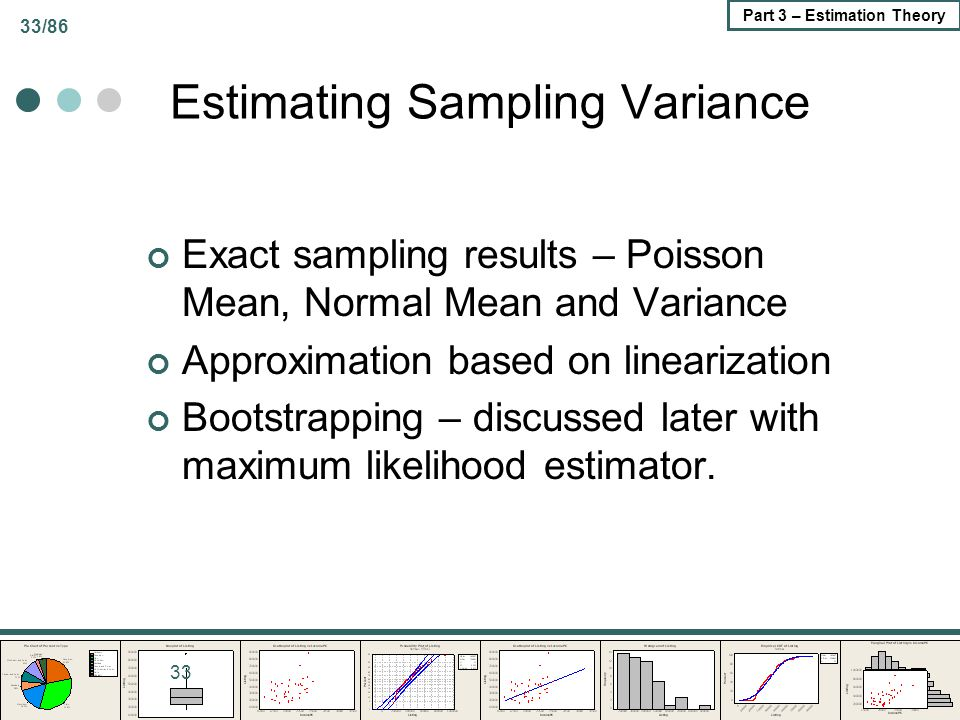 Estimating Sampling Variance