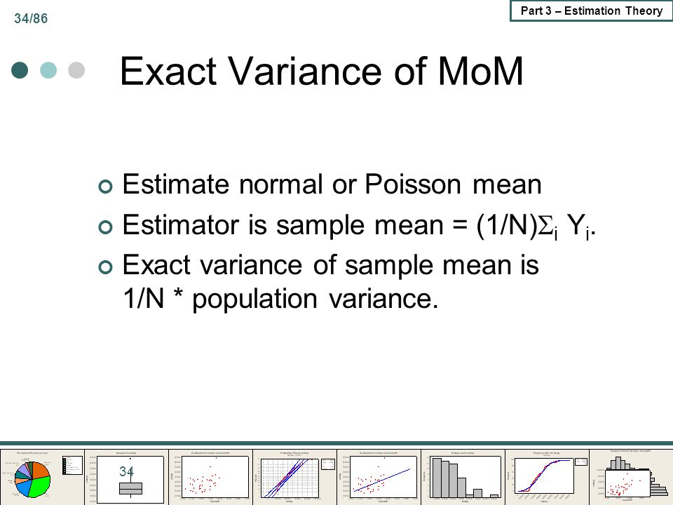 Exact Variance of MoM Estimate normal or Poisson mean