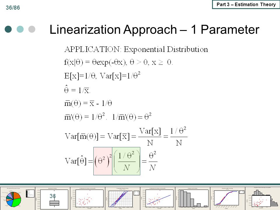 Linearization Approach – 1 Parameter