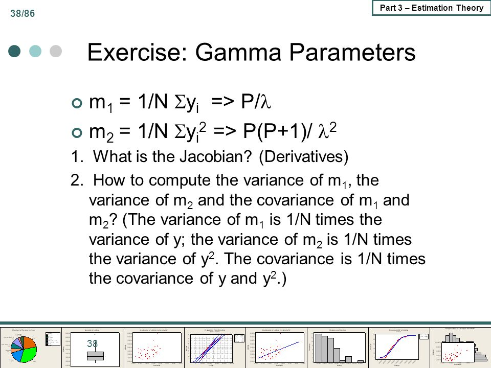 Exercise: Gamma Parameters