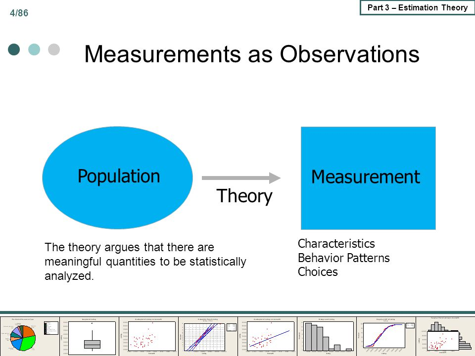 Measurements as Observations