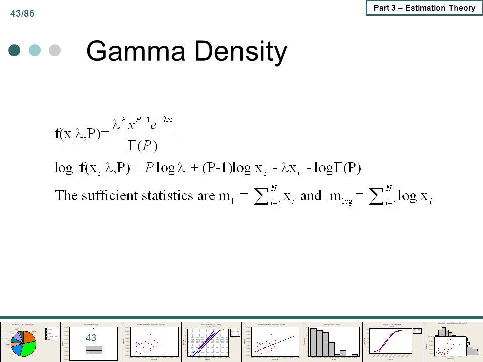 Gamma Density