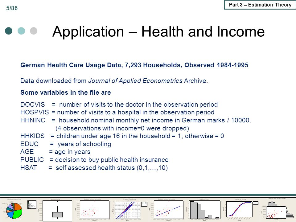 Application – Health and Income