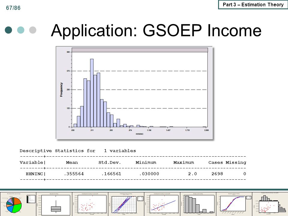 Application: GSOEP Income