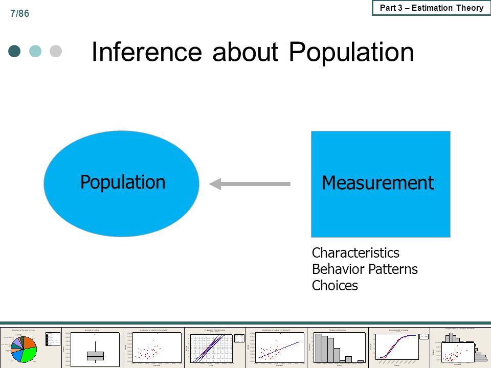Inference about Population