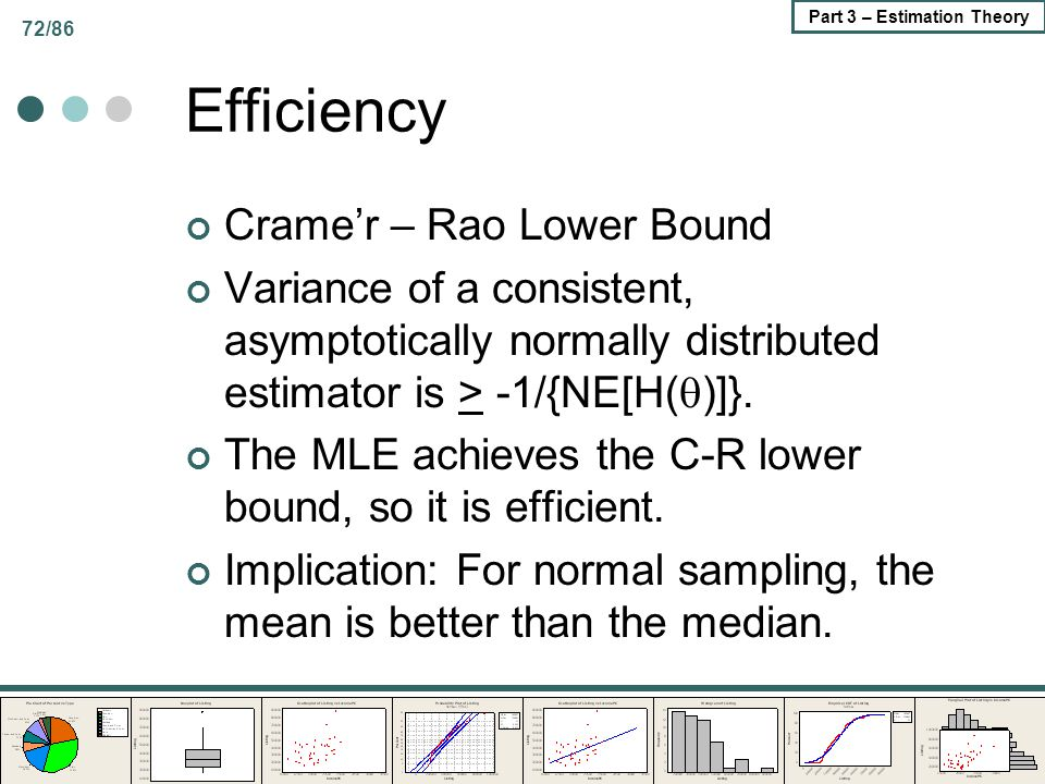 Efficiency Crame'r – Rao Lower Bound