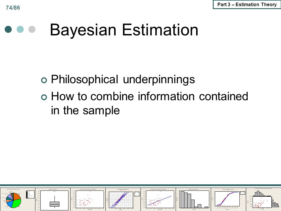 Bayesian Estimation Philosophical underpinnings