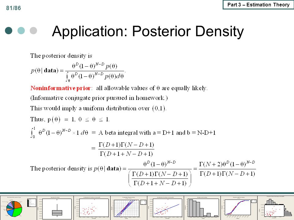 Application: Posterior Density