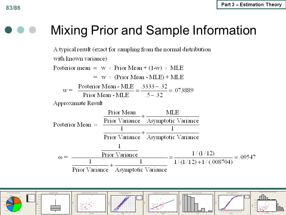 Mixing Prior and Sample Information