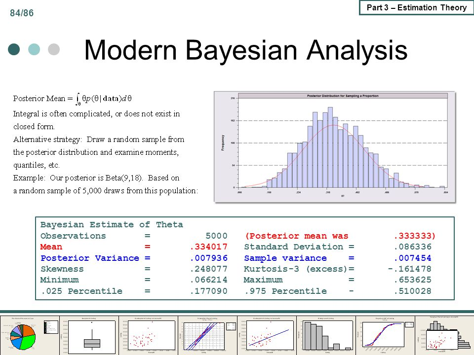Modern Bayesian Analysis