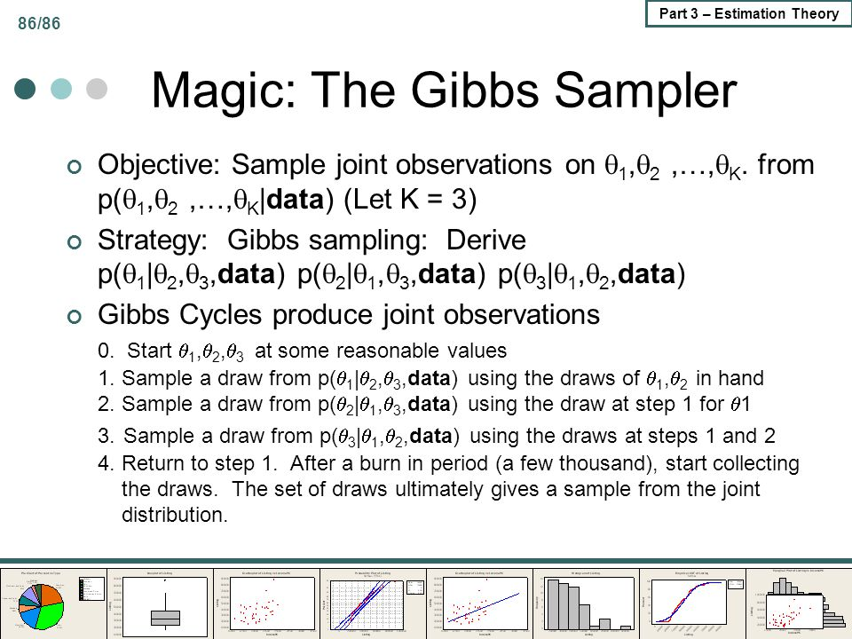 Magic: The Gibbs Sampler