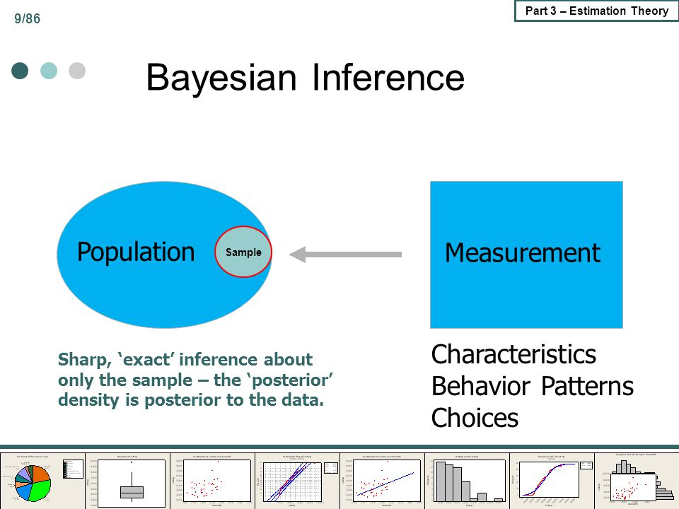 Bayesian Inference Population Measurement Characteristics