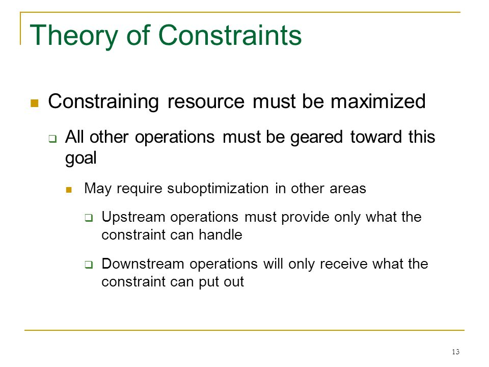 Theory of Constraints Constraining resource must be maximized