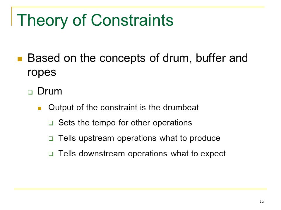 Theory of Constraints Based on the concepts of drum, buffer and ropes