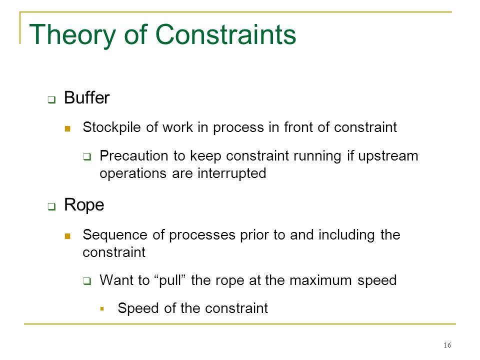 Theory of Constraints Buffer Rope